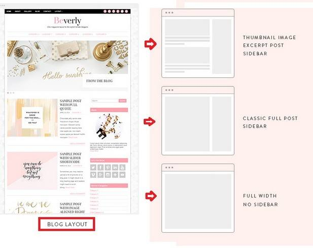 Blog Layout - Beverly WordPress Them - BluChic