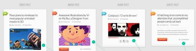 Post Formats - The Muse Responsive Blog Template