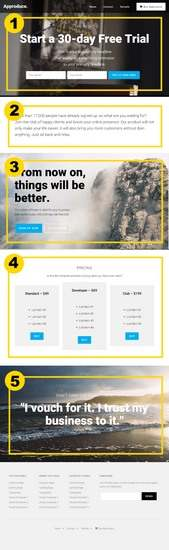 Front Page Sections - Destino Theme BizzThemes