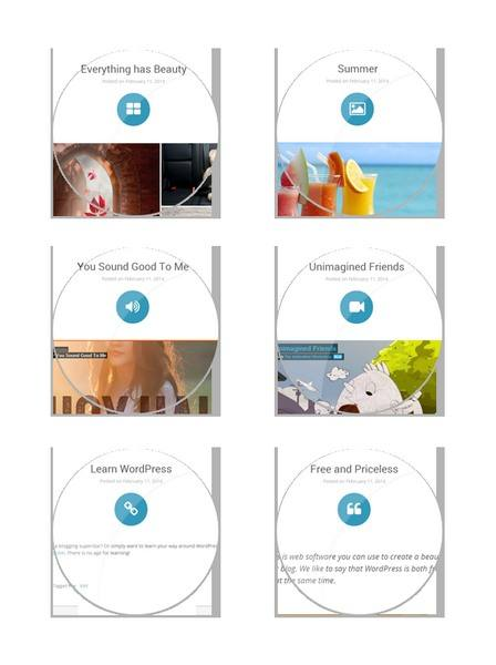 Post Formats - Axon Custom post types for bloggers