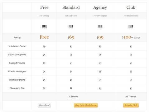 Pricing Tools - Tanjun Business WordPress Theme
