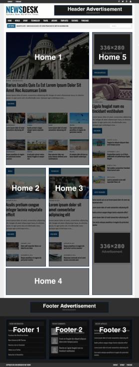 MH Newsdesk Widget Sections - Homepage Demo