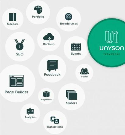 Architekt - Fuse Framework Unyson