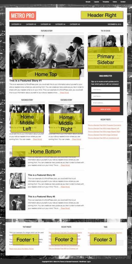 StudioPress Metro Pro Demo : Genesis Magazine WordPress Theme