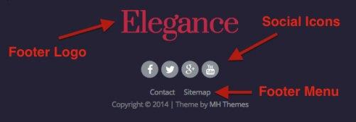 Footer Widgets - MH Elegance