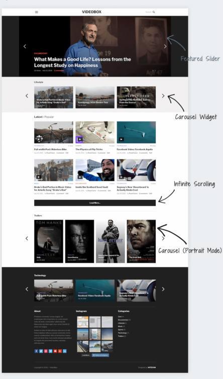 VideoBox WPZOOM : Best Video Blogging WordPress Theme