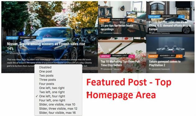 Category Featured Posts Widget - Public Opinion Elementor Ready