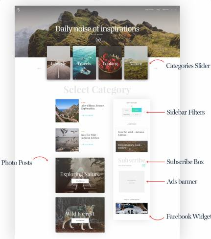 Blog Page Widgets - Suarez Tesla Themes
