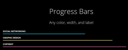 Animated Progress Bar Corporate