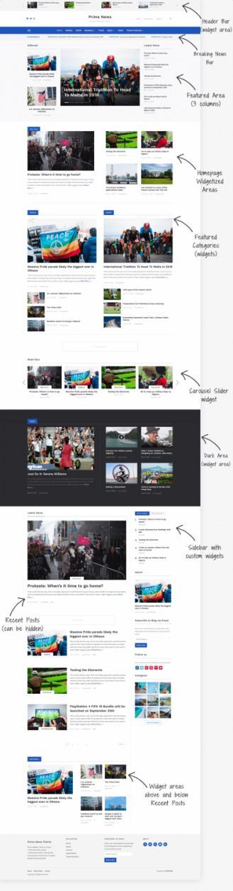 WPZOOM Prime News – Best Magazine Journal WordPress Theme