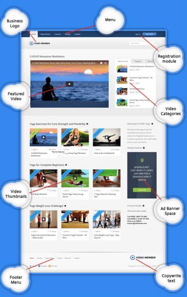 Video Member WordPress Theme - InkThemes