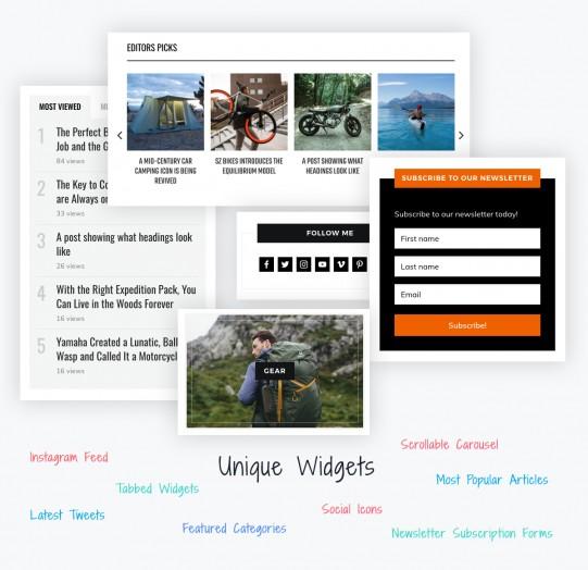 indigo-widgets